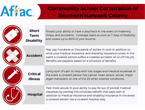 Aflac Voluntary Benefits Community School Corporation Of Southern